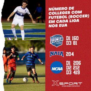 Futebol em faculdade nos EUA